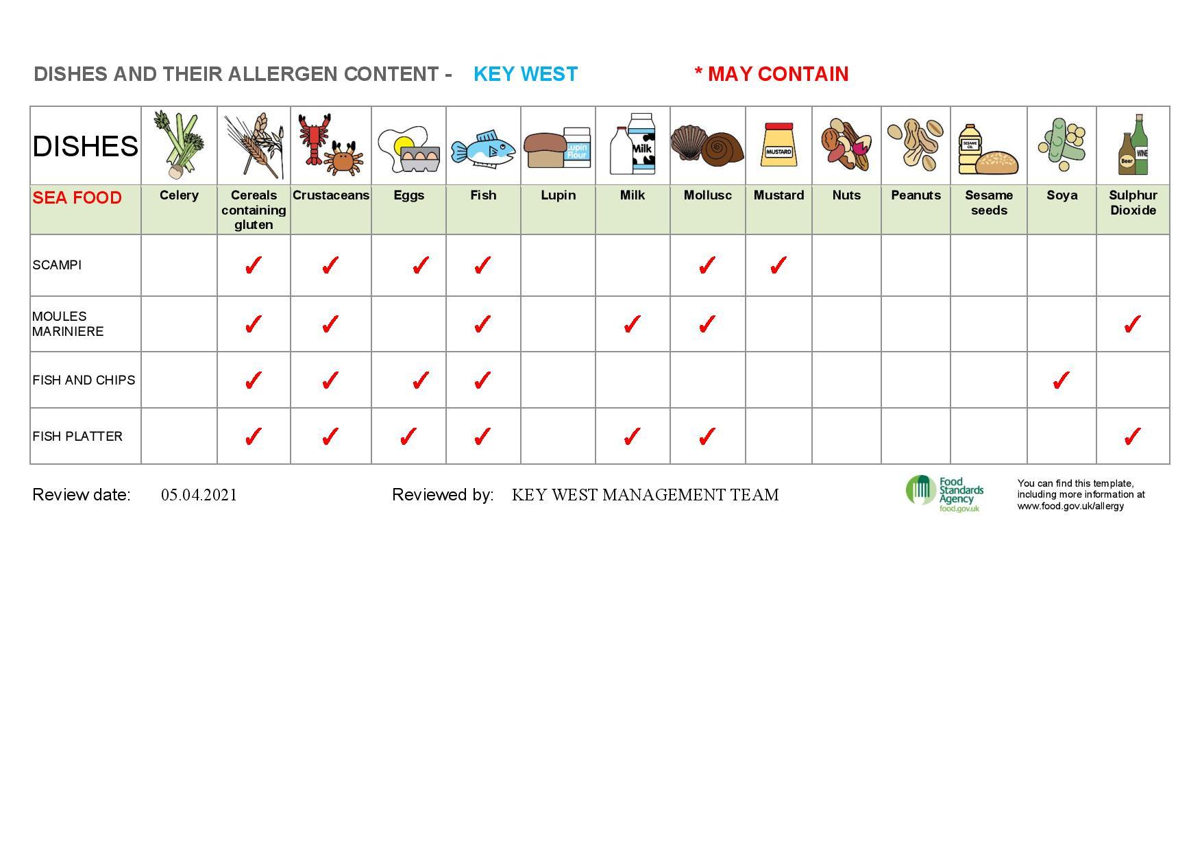 Sea Food Allergen Info