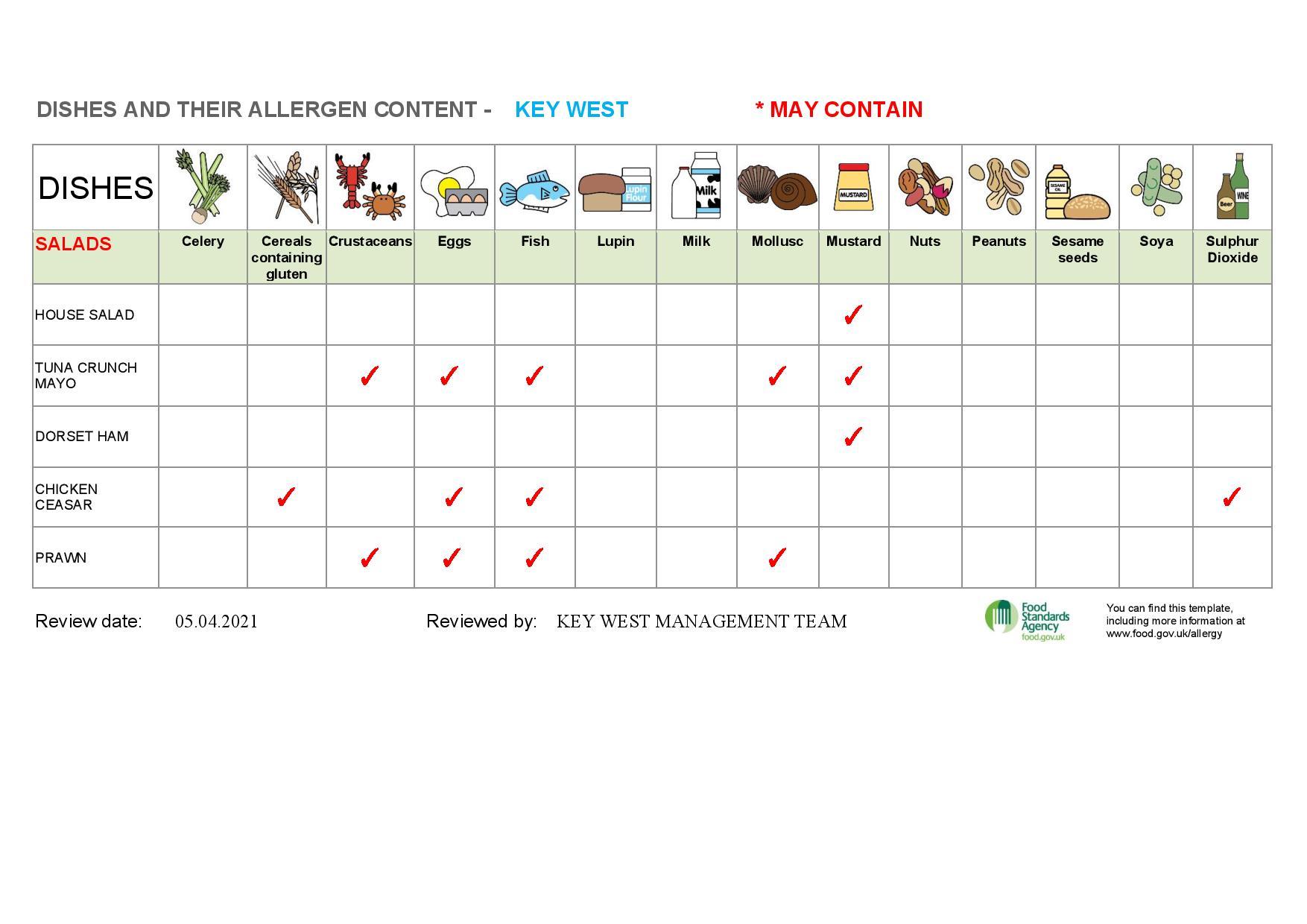 Salads Allergen Info